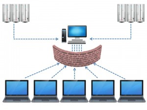 information system & network security